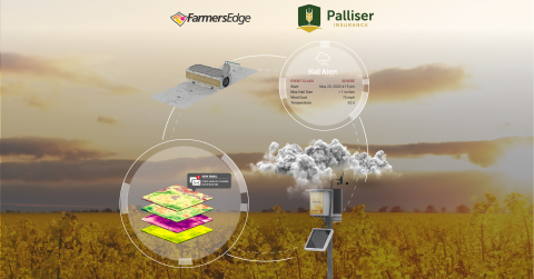 Farmers Edge™ announces new partnership with Palliser Insurance (Photo: Business Wire)