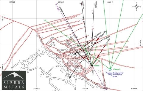 Figure 2: NE-SW System Veins-Plan View (Graphic: Business Wire)