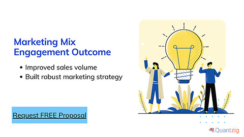 Marketing Mix Engagement Outcome