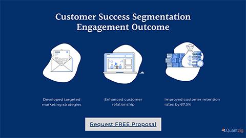 Customer Success Segmentation Engagement Outcome