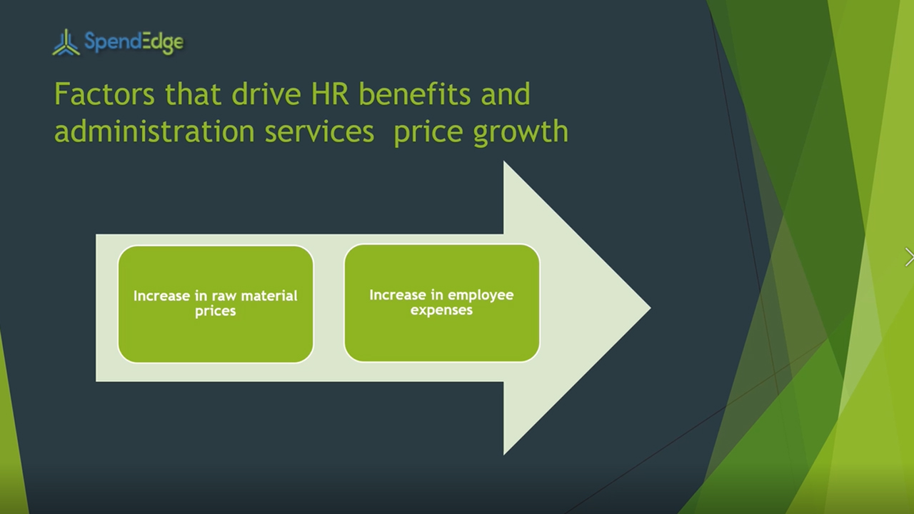 SpendEdge has announced the release of its Global HR benefits and administration services Market Procurement Intelligence Report