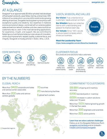 Swagelok Company Fact Sheet: Asia Pacific Locations (English)