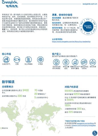 Swagelok Company Fact Sheet: China Locations