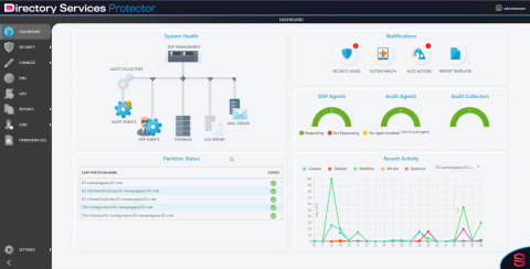 Semperis Directory Services Protector v3.0 Dashboard (Photo: Business Wire)