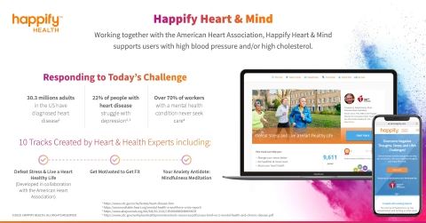 Happify Heart and Mind from the American Heart Association and Happify Health aim to improve cardiovascular health. (Graphic: Business Wire)
