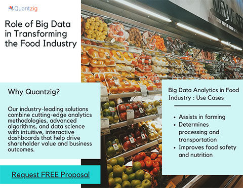 Role of Big Data in Transforming the Food Industry