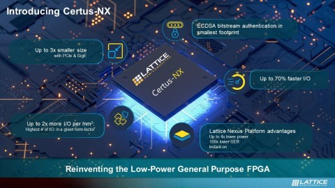 The new Certus™-NX Low Power, General Purpose FPGA from Lattice Semiconductor (Graphic: Business Wire)