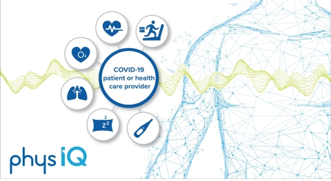 UI Health will monitor the health of frontline healthcare workers and high-risk patients with COVID-19 using pinpointIQ, comprising wearable biosensors and artificial intelligence technology. (Graphic: Business Wire)