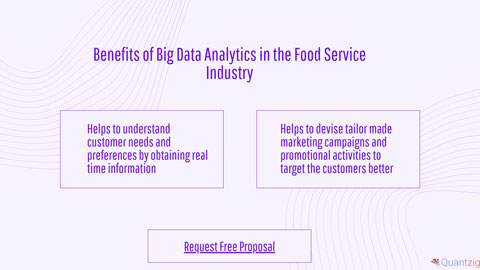 Benefits of Big Data Analytics in the Food Service Industry