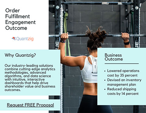 Order Fulfillment Engagement Outcome