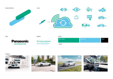 Panasonic Automotive's brand design that received the highest award of brand design at the Automotive Brand Contest 2020 (Graphic: Business Wire)