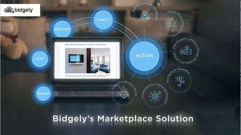 The Bidgely Marketplace Solution uses patented artificial intelligence (AI) techniques to personalize the utility marketplace experience - increasing customer satisfaction, supporting DSM programs and enabling new revenue streams for utilities. (Graphic: Business Wire)