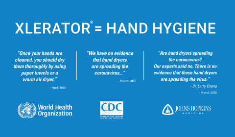 Leading Health Organizations Recommend the Use of Hand Dryers (Graphic: Business Wire)