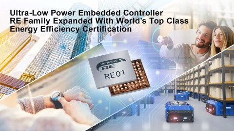 Ultra-low power embedded controller RE Family expanded with world's top-class energy efficiency certification (Photo: Business Wire)