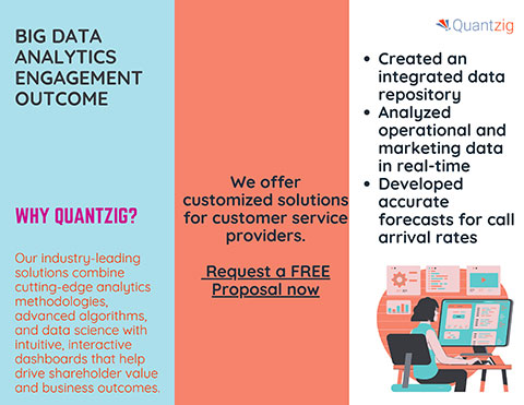 Big Data Analytics engagement outcome