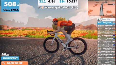 The Zwift platform allows Rally Cycling's athletes to fully customize their appearance. (Graphic: Business Wire)