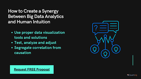 How to Create a Synergy Between Big Data Analytics and Human Intuition. (Graphic: Business Wire)