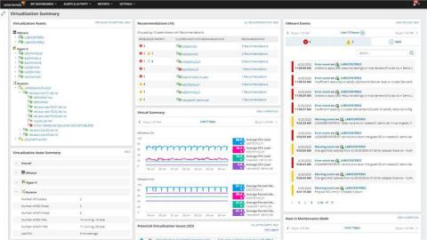 SolarWinds Virtualization Manager adds new HCI monitoring support for Nutanix to help eliminate visibility gaps and reduce toolset requirements and new support for Nutanix to map applications with underlying hypervisors and infrastructure layers to provide visibility into the overall health and status of environments. (Graphic: Business Wire)
