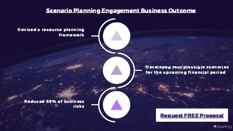 Scenario Planning Engagement (Graphic: Business Wire)