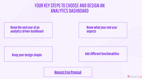 Four key steps to choose and design an analytics dashboard