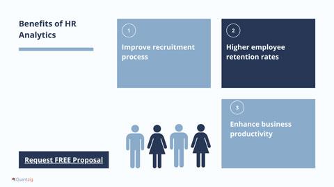 Benefits of HR Analytics