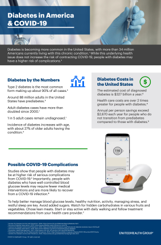 Diabetes in America & COVID-19 (Graphic: Business Wire)