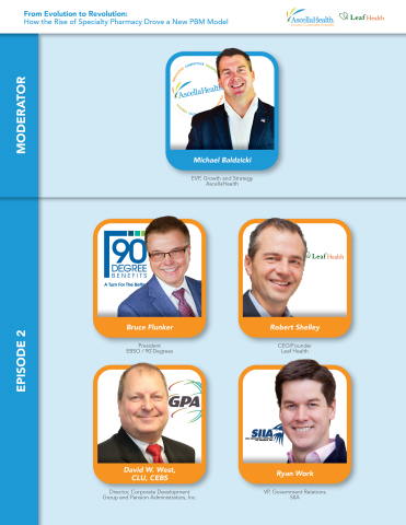 AscellaHealth Webinar Series Episode 2 Speakers (Graphic: Business Wire)