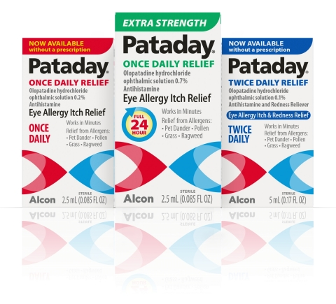 Pataday® Product Portfolio (Photo: Business Wire)