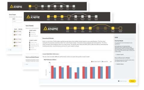 Integrated Deployment workflow created with guided machine learning in the new KNIME WebPortal (Graphic: Business Wire)