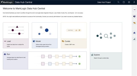 Screenshot of MarkLogic Data Hub Central welcome page (Photo: Business Wire).