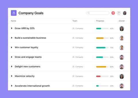 With Asana Goals, leaders have a bird's-eye view of how teams are progressing on strategic initiatives, ultimately prioritizing the right work and seeing when and where initiatives are at-risk. (Graphic: Business Wire)