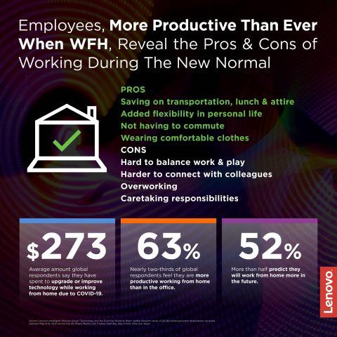 (Graphic: Lenovo)