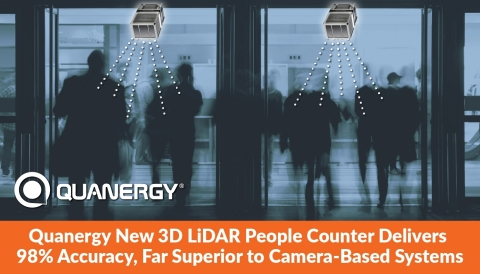 Quanergy New 3D LiDAR People Counter Delivers 98% Accuracy, Far Superior to Camera-Based Systems (Graphic: Business Wire)