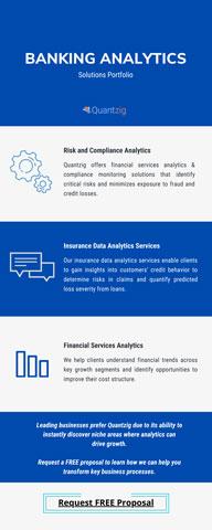 Quantzig's Banking Analytics Capabilities