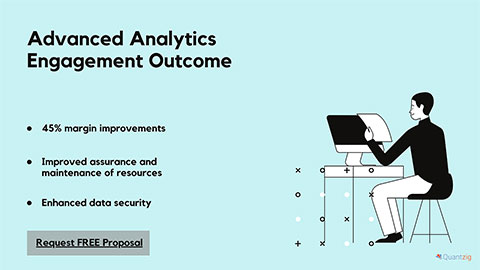Advanced Analytics Engagement Outcome (Graphic: Business Wire)