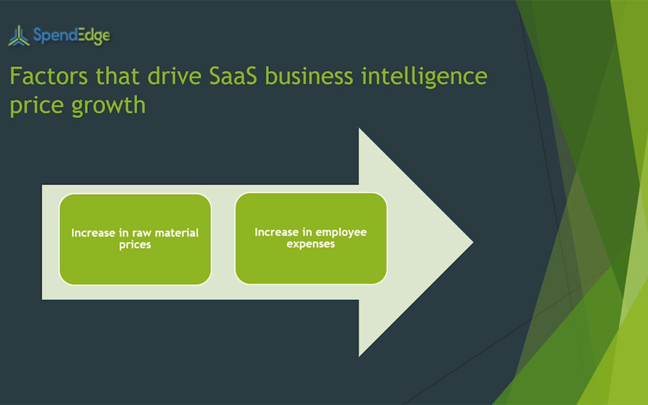 SpendEdge has announced the release of its Global SaaS business intelligence Market Procurement Intelligence Report