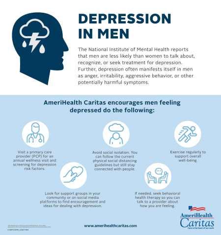 Infographic courtesy AmeriHealth Caritas