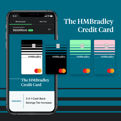 The new HMBradley rewards credit card automatically adapts to how customers spend their money, removing the constraints of typical rewards cards. The card offers consumers 3% cashback for purchases in their highest spending category, 2% for the next highest category, and 1% for all additional charges each month.