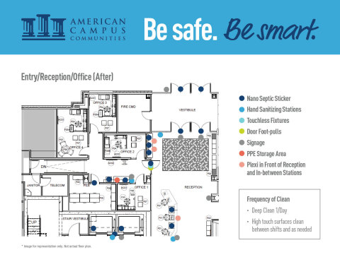 Touchpoint mitigation plan for reception area (Graphic: Business Wire)