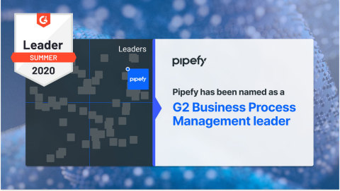 Pipefy is a G2 Leader for customer satisfaction in key categories (Graphic: Business Wire).