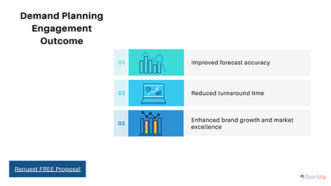 Demand Planning Engagement Outcome
