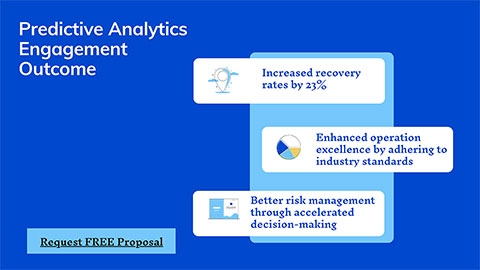 Predictive Analytics Engagement Outcome