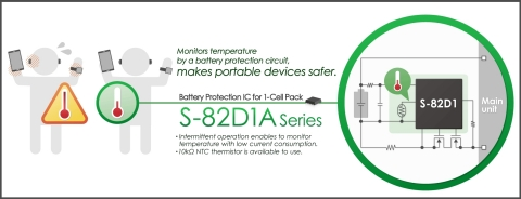 S-82D1A Series (Graphic: Business Wire)