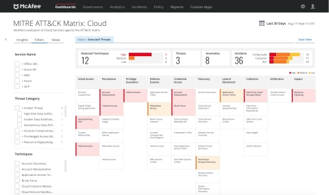 MITRE ATT&CK® integration into McAfee MVISION Cloud (Photo: Business Wire)