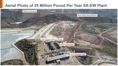 Figure 6: Aerial Photo of 25 Million Pound Per Year SX-EW Plant. The SX-EW plant is currently only 20% utilized. (Photo: Business Wire)