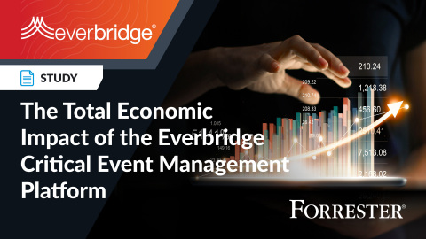 Independent Study Finds Everbridge CEM Solution Leads to Significant Business Benefits (Graphic: Business Wire)
