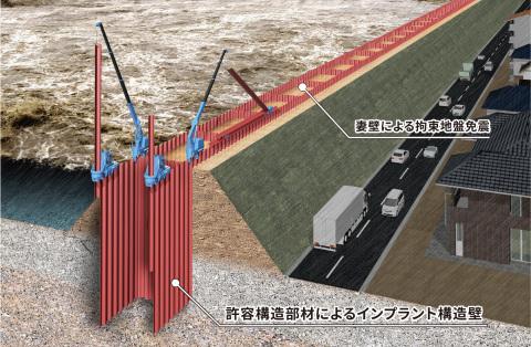 「インプラントロック堤防」の施工イメージ図(画像:ビジネスワイヤ)