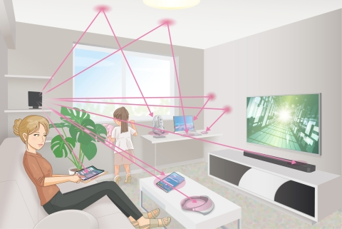 Future living with Cota technology (living room) (Graphic: Business Wire)