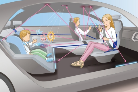 Future living with Cota technology (vehicle cabin) (Graphic: Business Wire)