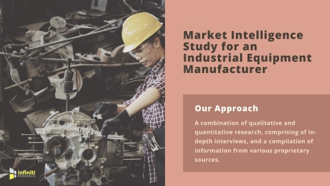 Market Assessment Solutions for an Industrial Equipment Manufacturer (Graphic: Business Wire)